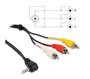 Video kabel Jack 3,5mm 4pin M - 3xRCA Cinch M 1,5m